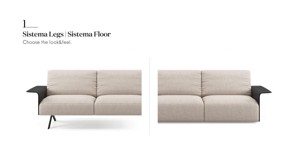 Sistema Floor